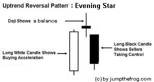eveningstar.jpg