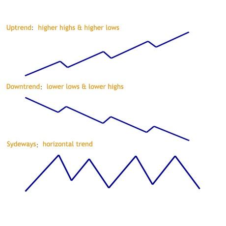 trendline.jpg